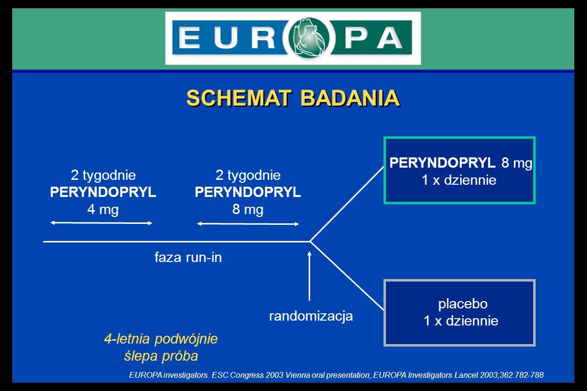 SCHEMAT BADANIA PERYNDOPRYL 8 mg 1 x dziennie