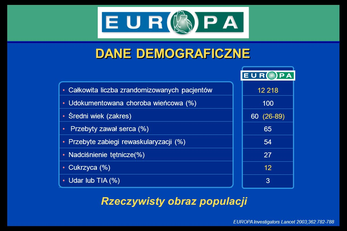 Rzeczywisty obraz populacji