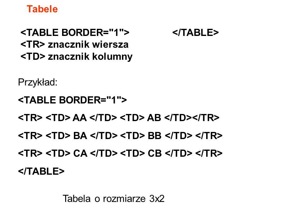 Tabele <TABLE BORDER= 1 > </TABLE> <TR> znacznik wiersza. <TD> znacznik kolumny. Przykład: