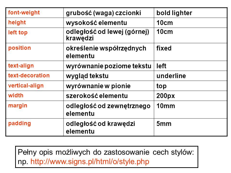 Pełny opis możliwych do zastosowanie cech stylów: