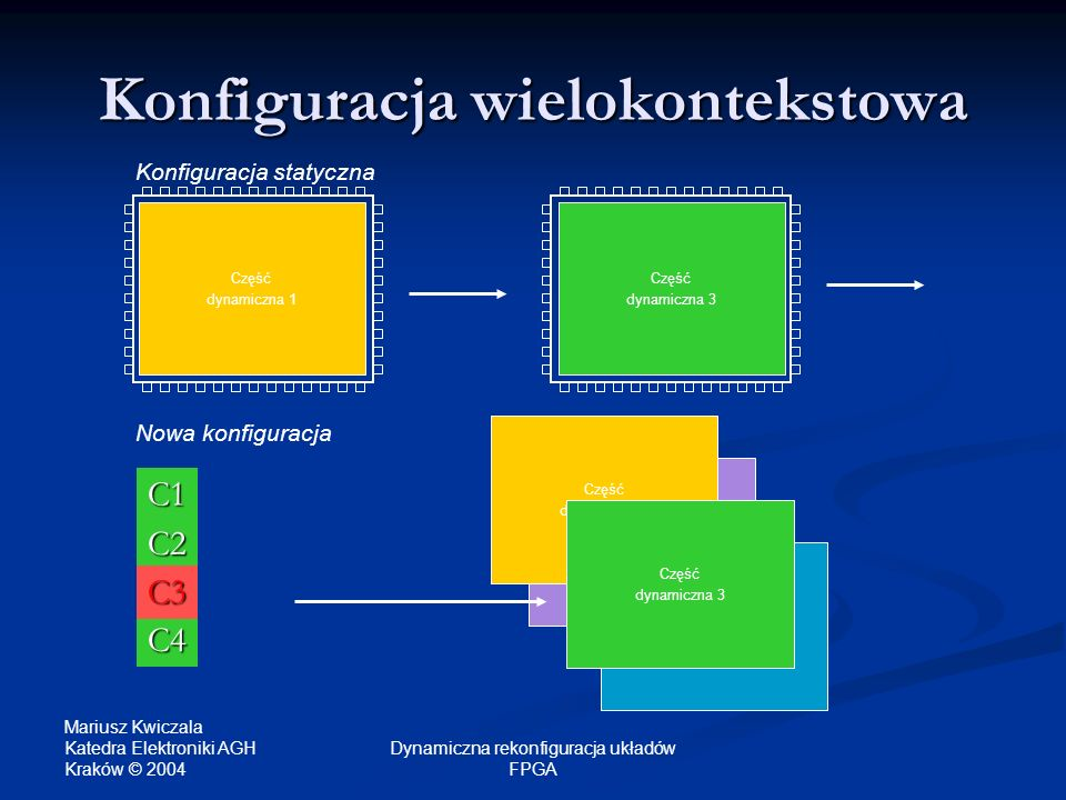 Konfiguracja wielokontekstowa