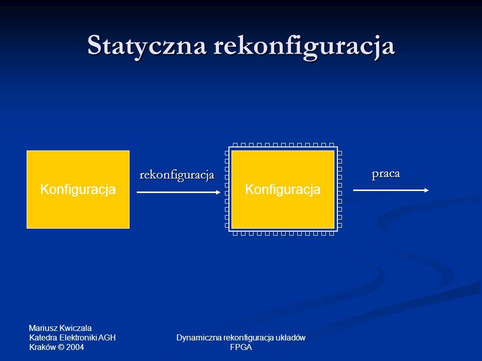 Statyczna rekonfiguracja