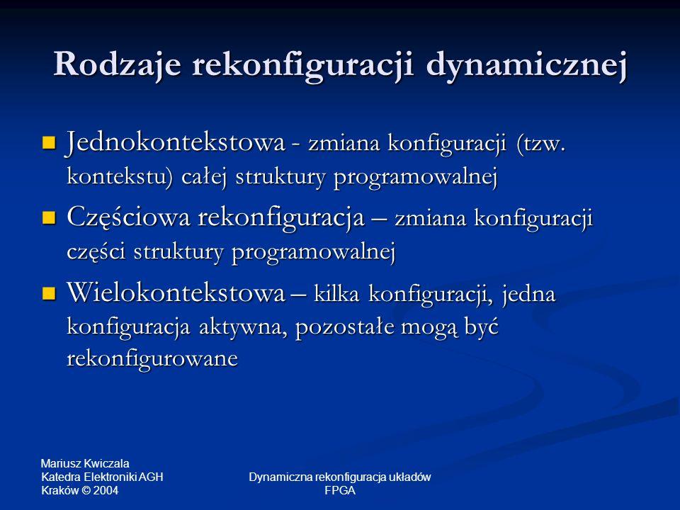 Rodzaje rekonfiguracji dynamicznej