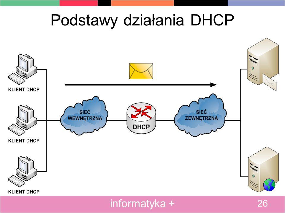 Podstawy działania DHCP