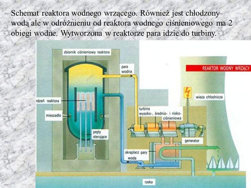 Schemat reaktora wodnego wrzącego