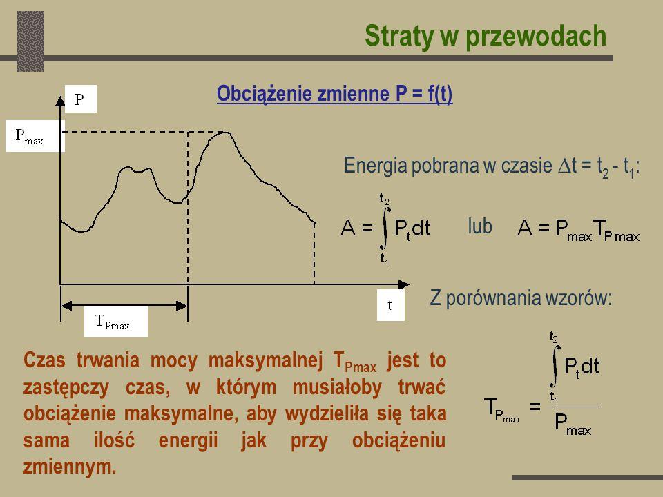 Straty w przewodach Obciążenie zmienne P = f(t)