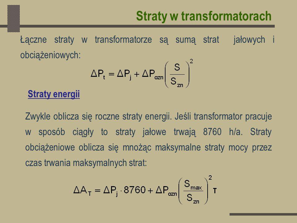 Straty w transformatorach