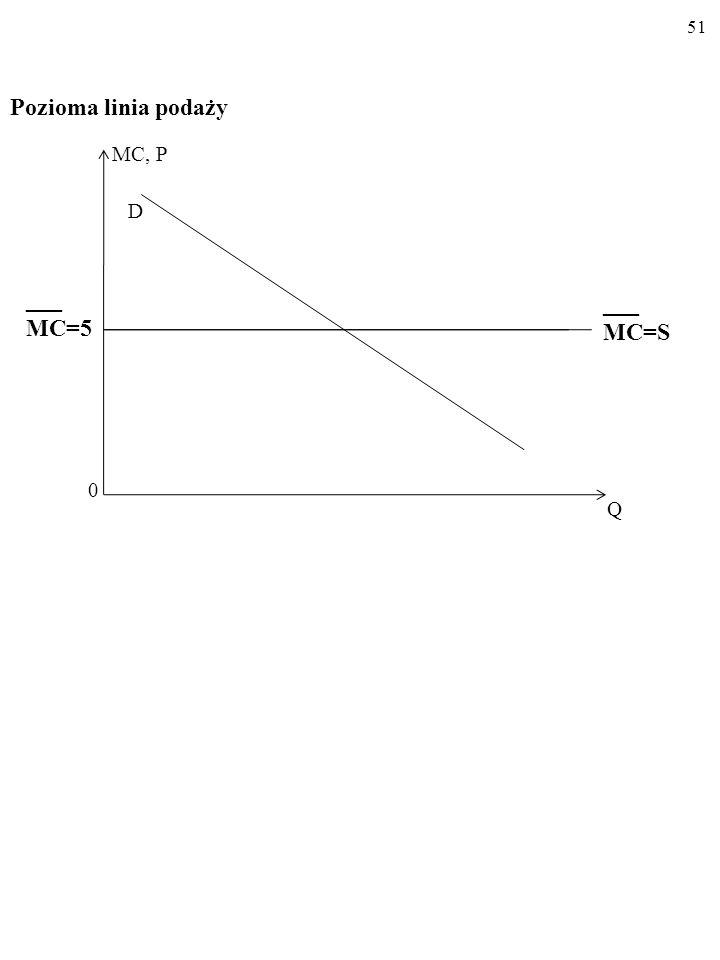 Pozioma linia podaży ___ MC=S MC=5 MC, P D Q