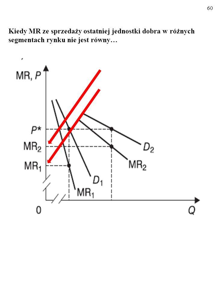 Kiedy MR ze sprzedaży ostatniej jednostki dobra w różnych segmentach rynku nie jest równy…