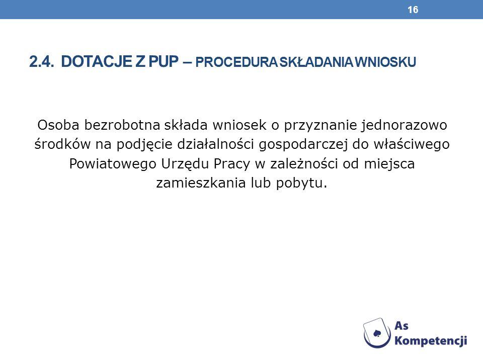2.4. Dotacje z PUP – procedura składania wniosku