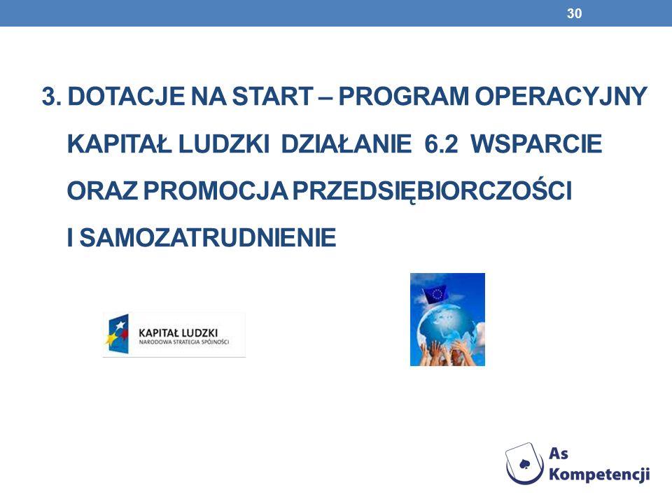 3. Dotacje na start – program operacyjny kapitał ludzki działanie 6