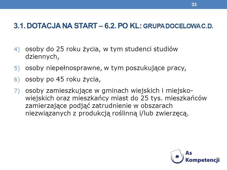 3.1. Dotacja na start – 6.2. PO KL: grupa docelowa c.d.