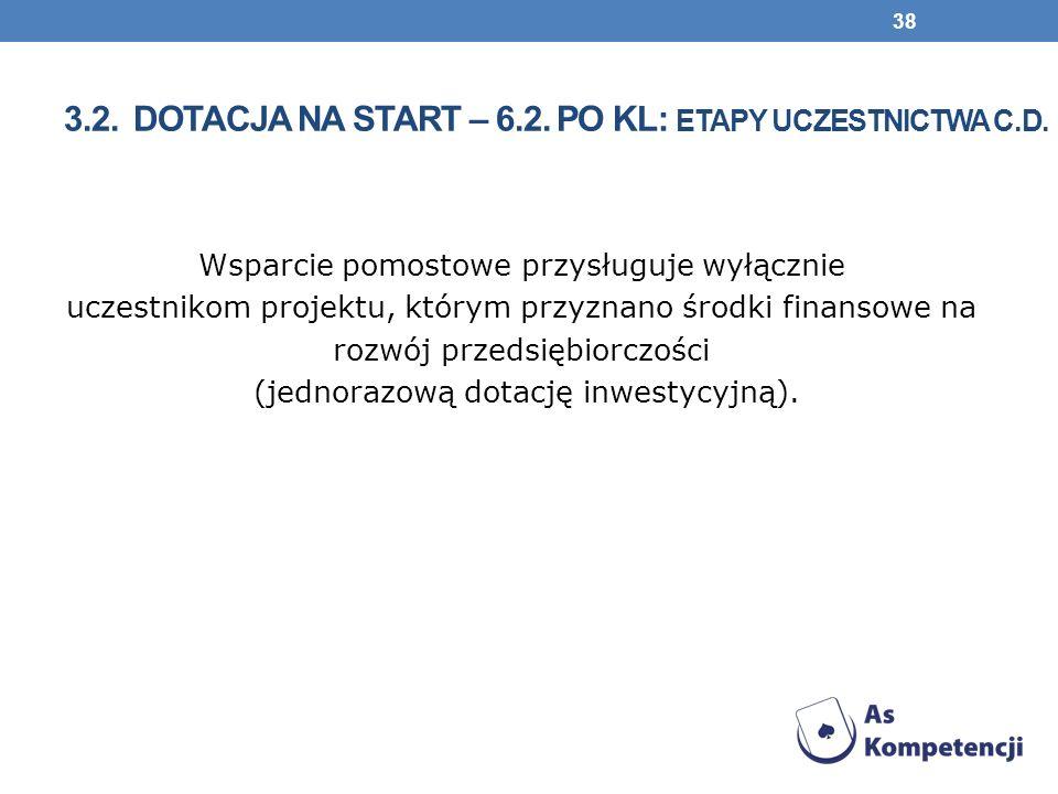 3.2. Dotacja na start – 6.2. PO KL: etapy uczestnictwa c.d.