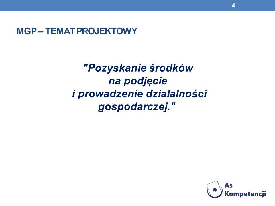 Mgp – temat projektowy Pozyskanie środków na podjęcie i prowadzenie działalności gospodarczej.