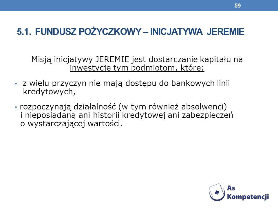 5.1. fundusz pożyczkowy – inicjatywa jeremie