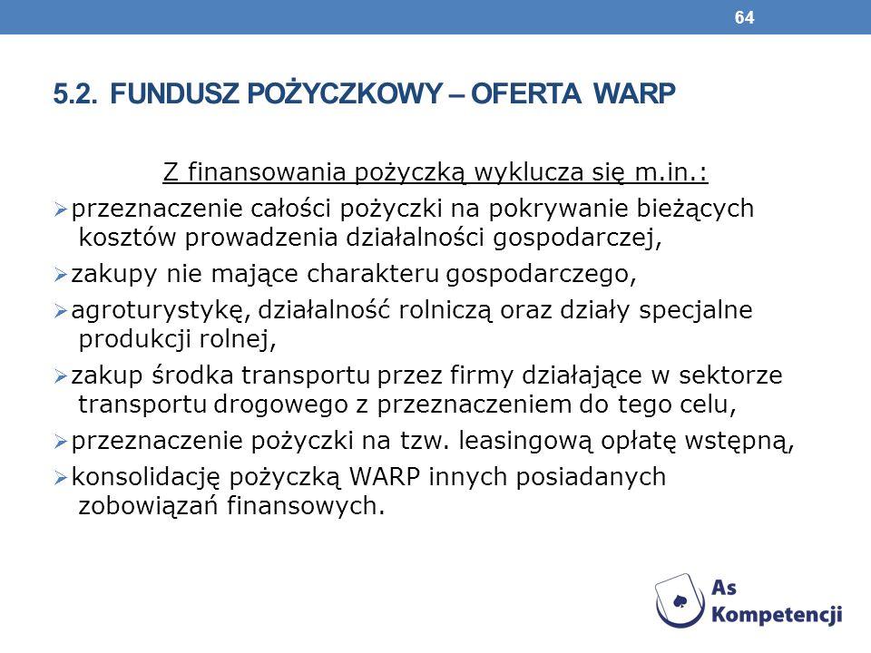 5.2. fundusz pożyczkowy – oferta WARP
