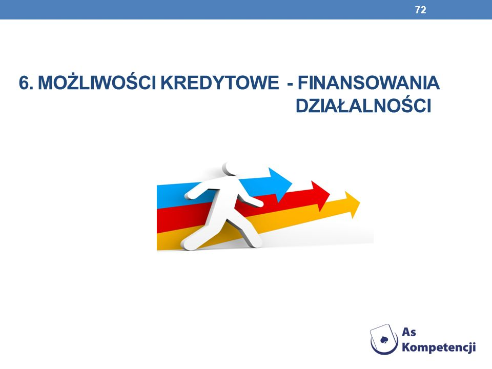 6. Możliwości kredytowe - finansowania działalności