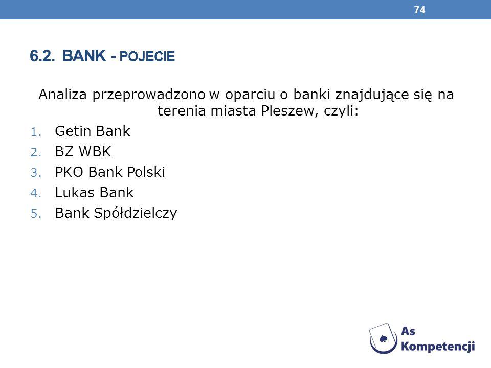 6.2. Bank - pojecie Analiza przeprowadzono w oparciu o banki znajdujące się na terenia miasta Pleszew, czyli: