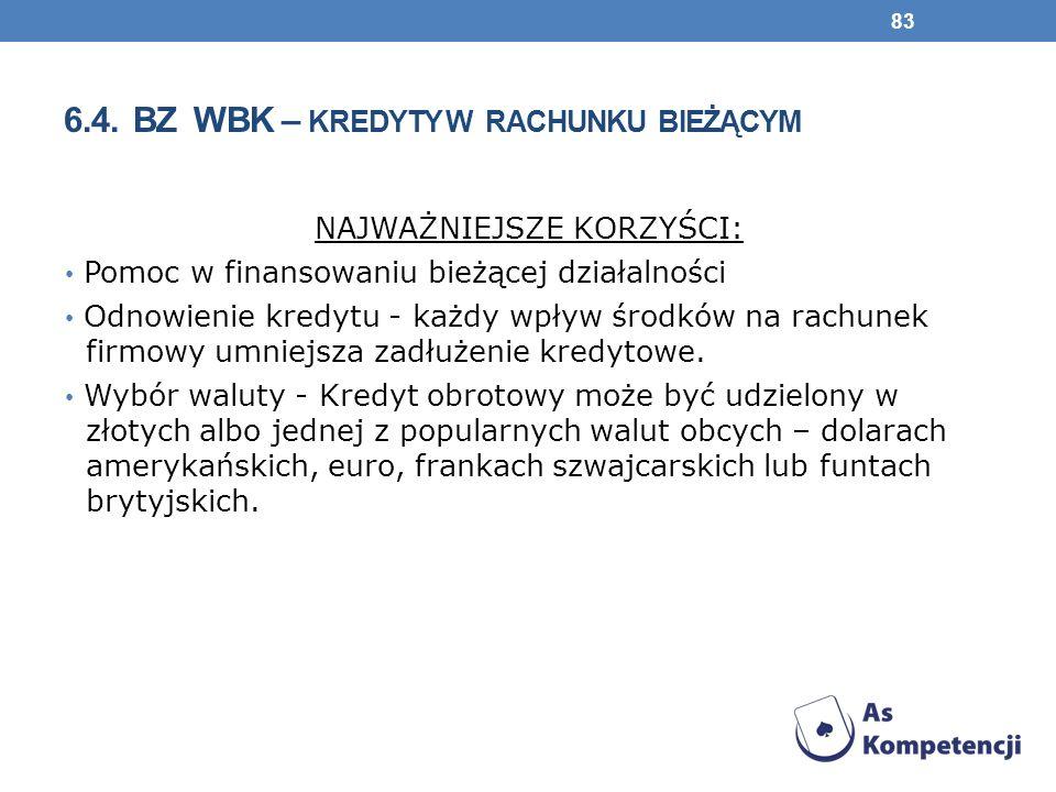 6.4. BZ WBK – kredyty w rachunku bieżącym