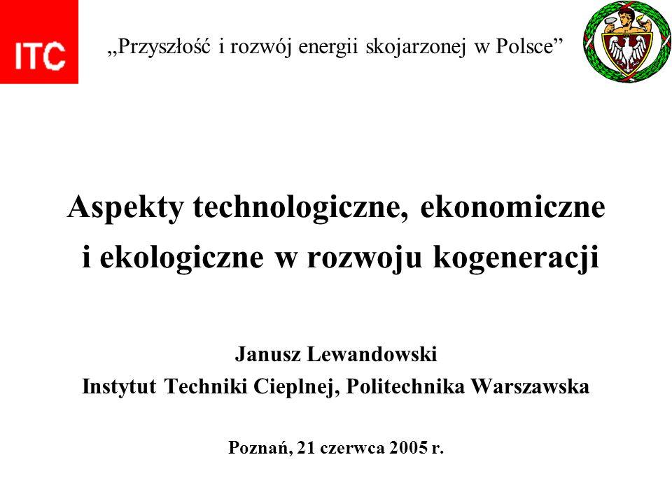 Instytut Techniki Cieplnej, Politechnika Warszawska