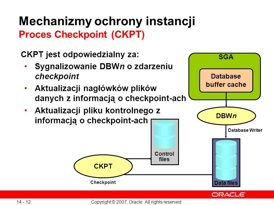 Mechanizmy ochrony instancji Proces Checkpoint (CKPT)
