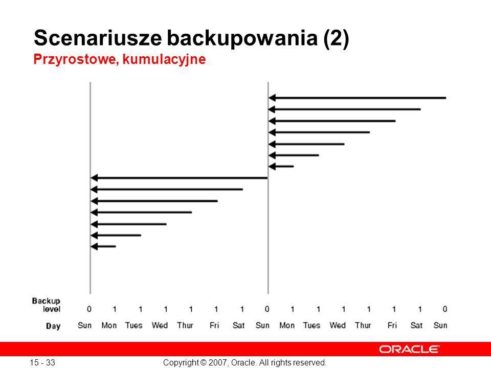 Scenariusze backupowania (2) Przyrostowe, kumulacyjne