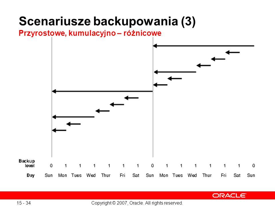 Scenariusze backupowania (3) Przyrostowe, kumulacyjno – różnicowe