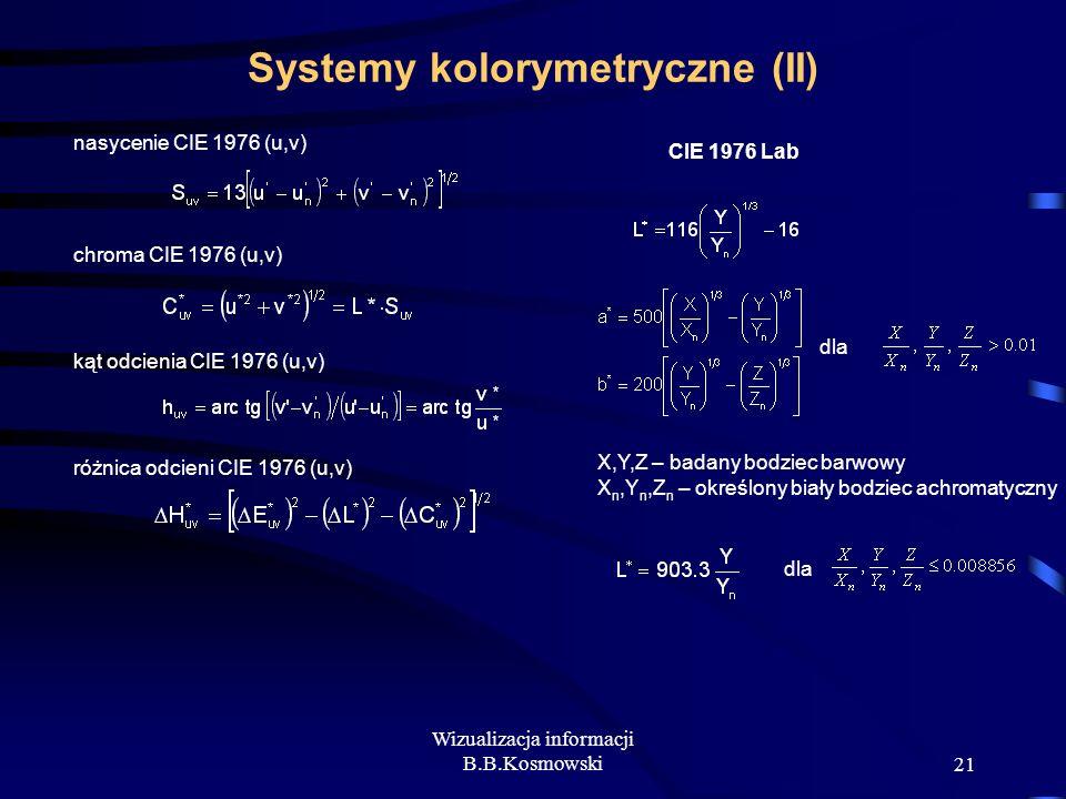 Systemy kolorymetryczne (II)