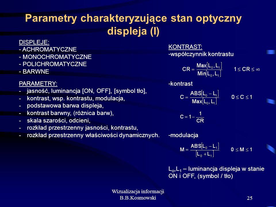 Parametry charakteryzujące stan optyczny displeja (I)