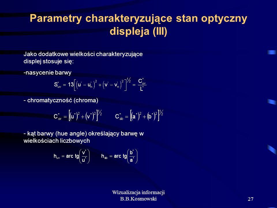 Parametry charakteryzujące stan optyczny displeja (III)
