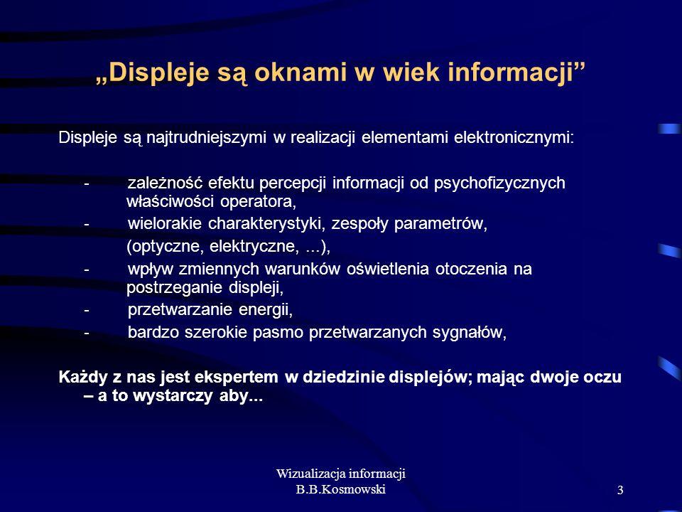 """""""Displeje są oknami w wiek informacji"""