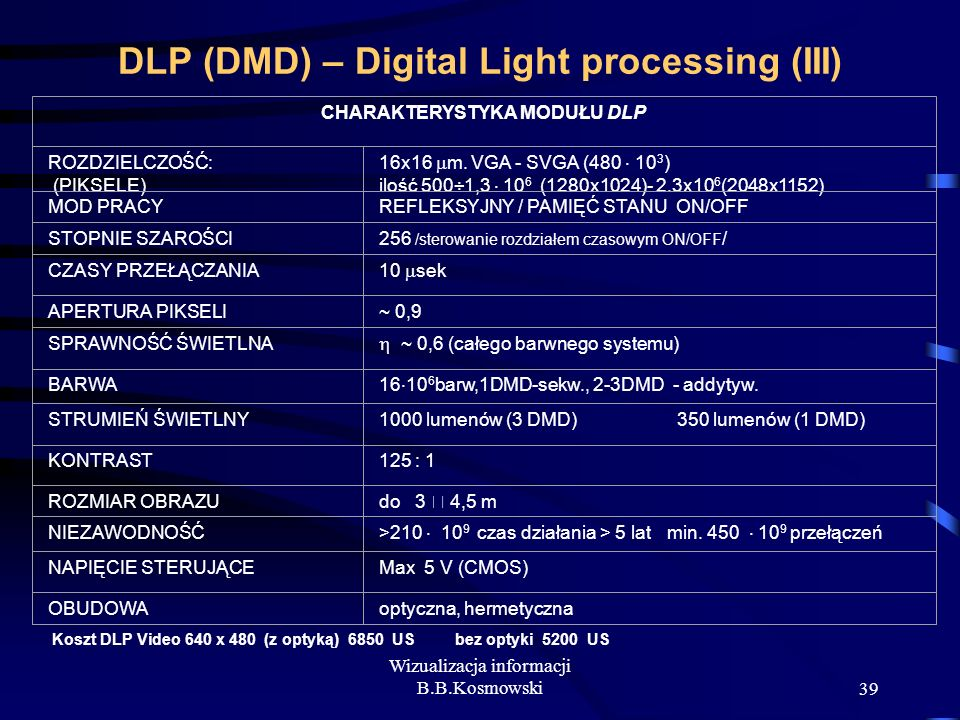 DLP (DMD) – Digital Light processing (III)