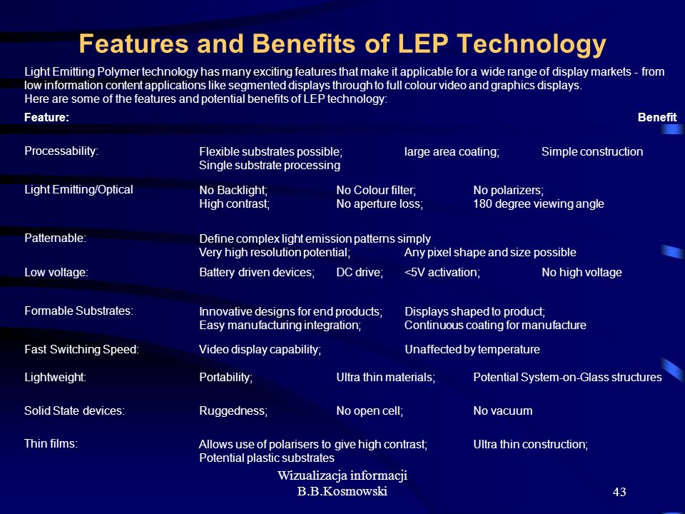 Features and Benefits of LEP Technology