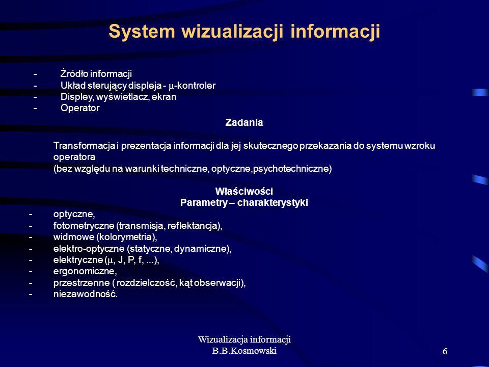 System wizualizacji informacji