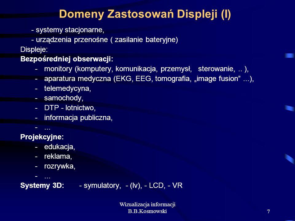 Domeny Zastosowań Displeji (I)