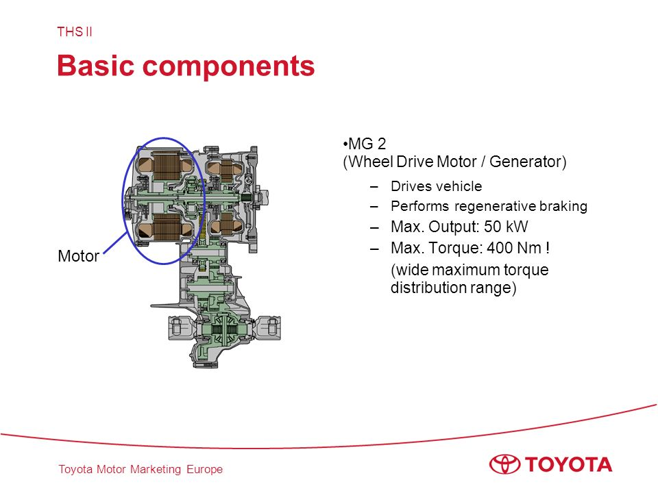Basic components Motor MG 2 (Wheel Drive Motor / Generator)
