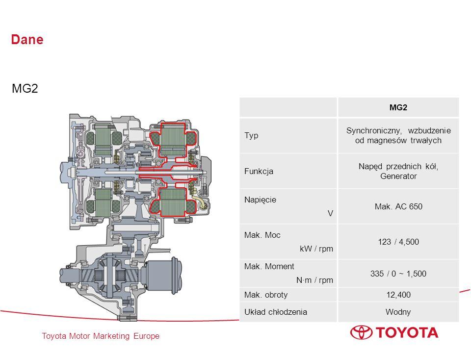 Dane MG2 MG2 Typ Synchroniczny, wzbudzenie od magnesów trwałych