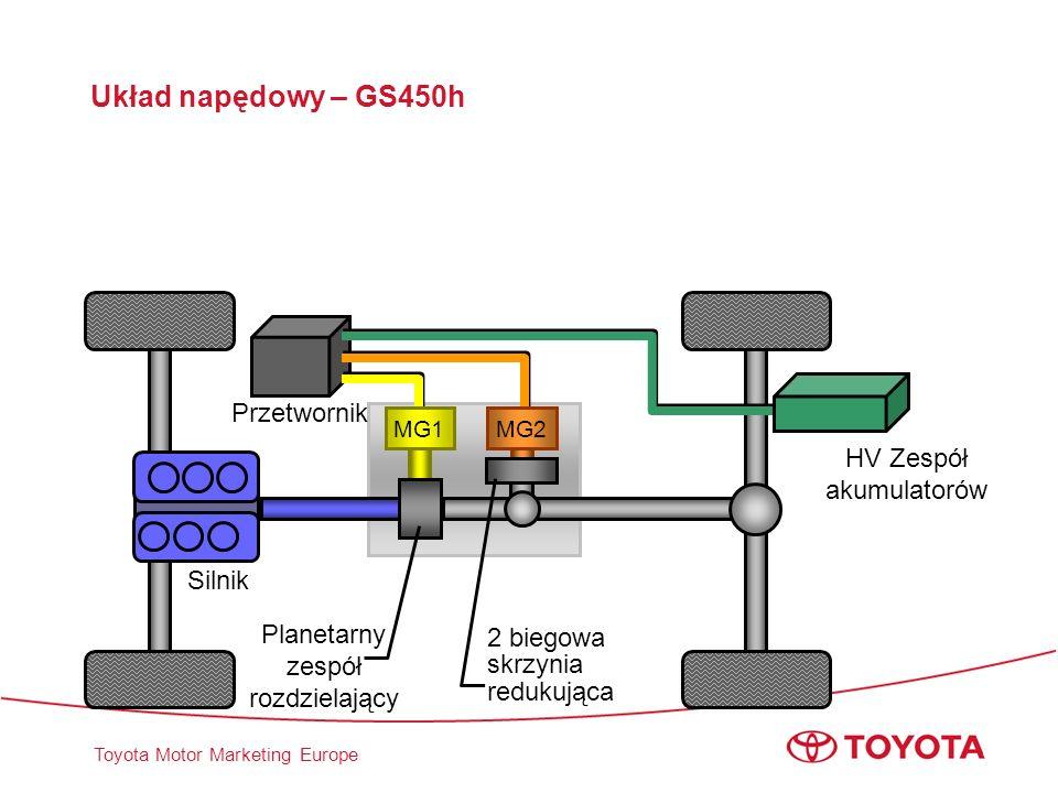 Układ napędowy – GS450h Przetwornik HV Zespół akumulatorów Silnik