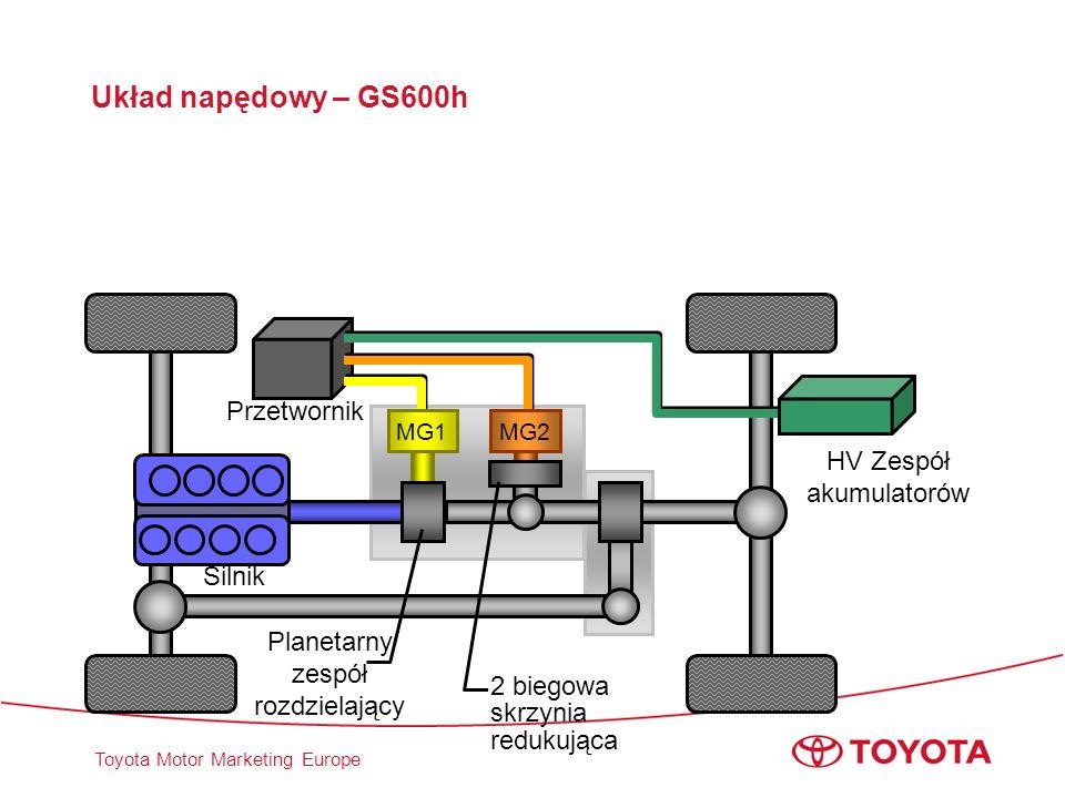Układ napędowy – GS600h Przetwornik HV Zespół akumulatorów Silnik