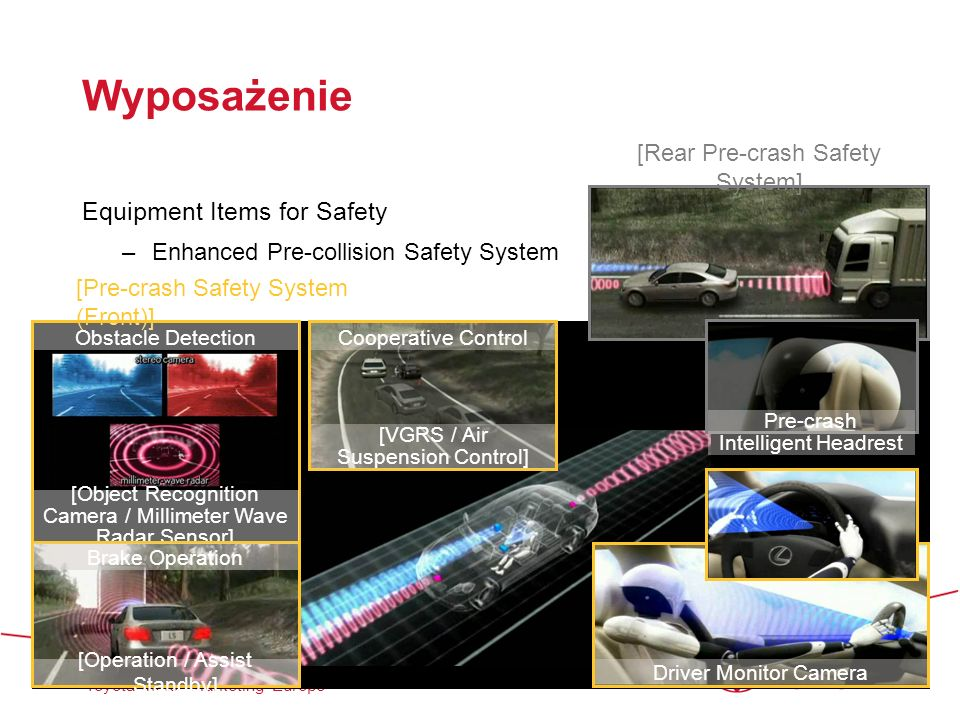 Wyposażenie Equipment Items for Safety [Rear Pre-crash Safety System]