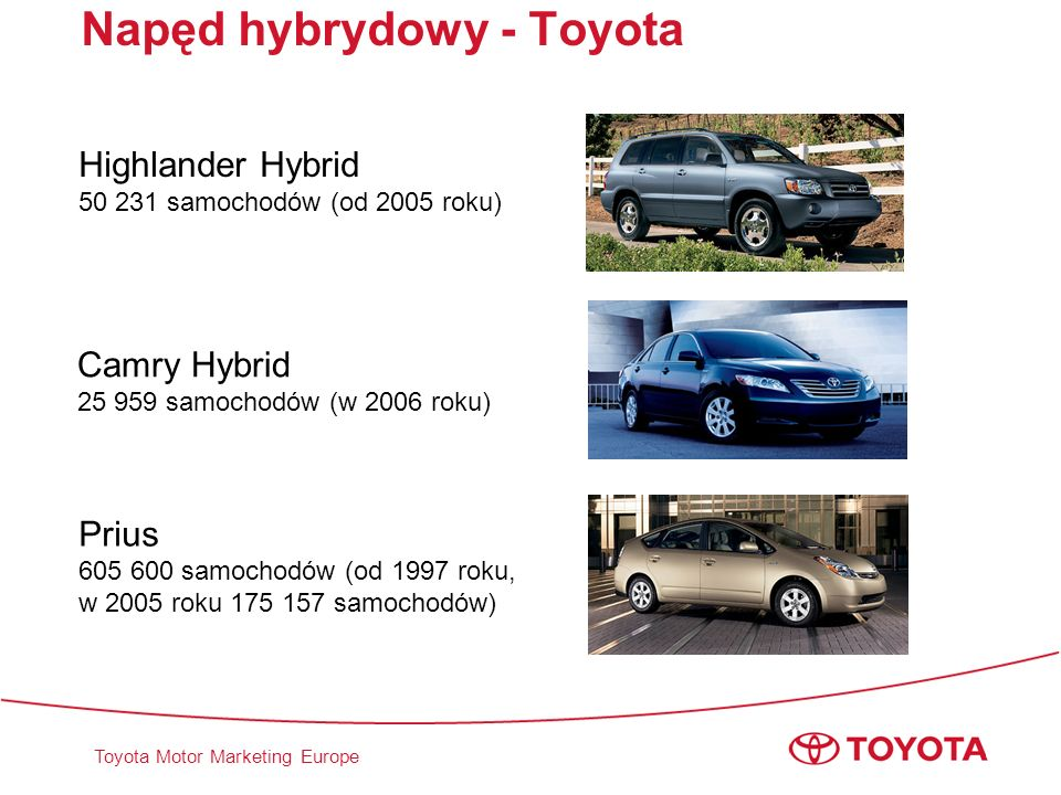 Napęd hybrydowy - Toyota