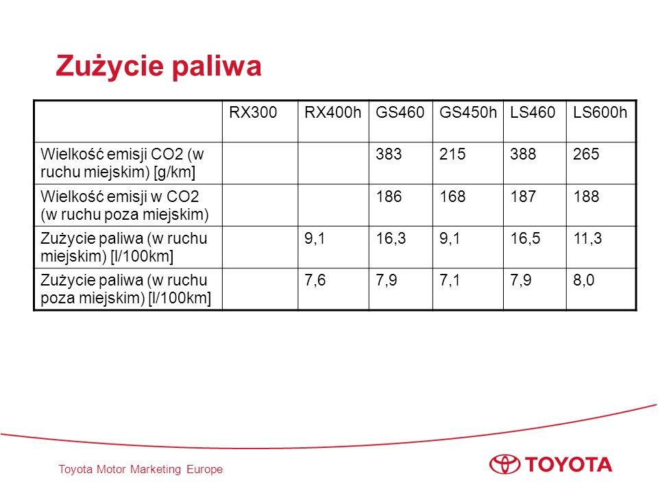 Zużycie paliwa RX300 RX400h GS460 GS450h LS460 LS600h
