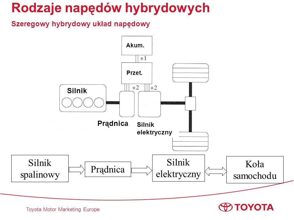 Rodzaje napędów hybrydowych Szeregowy hybrydowy układ napędowy