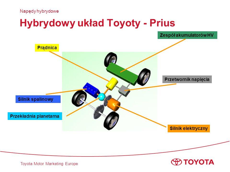 Hybrydowy układ Toyoty - Prius