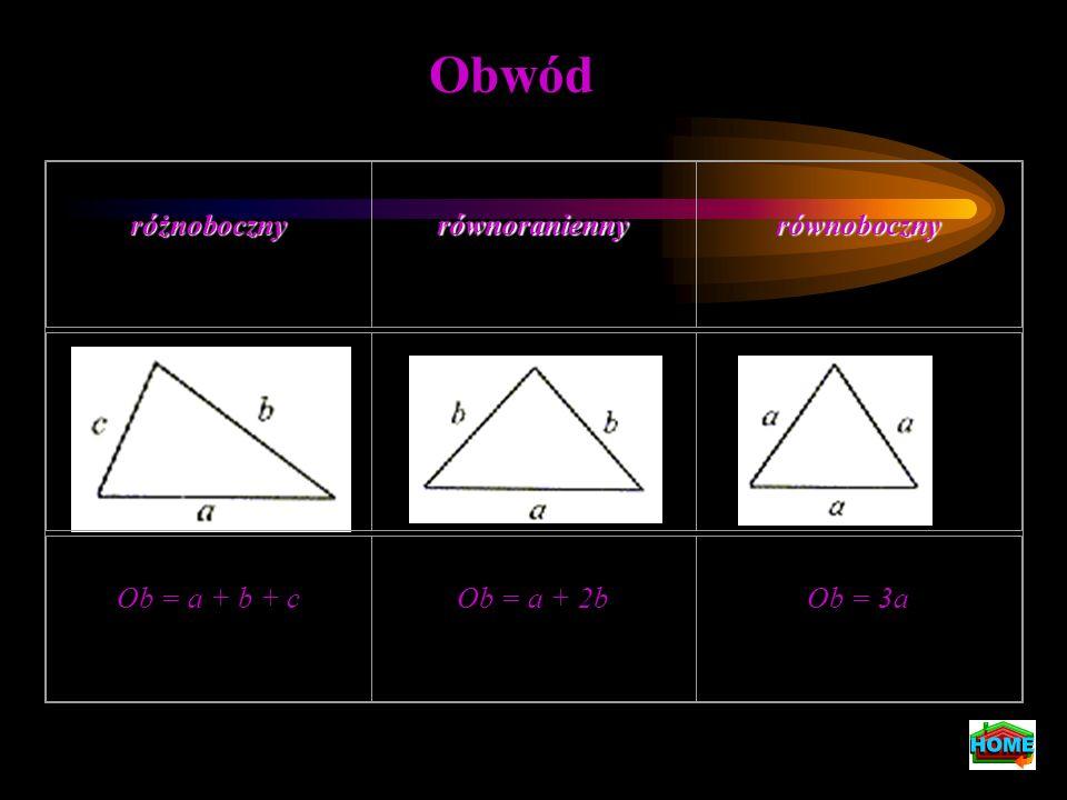 Obwód różnoboczny równoranienny równoboczny Ob = a + b + c Ob = a + 2b