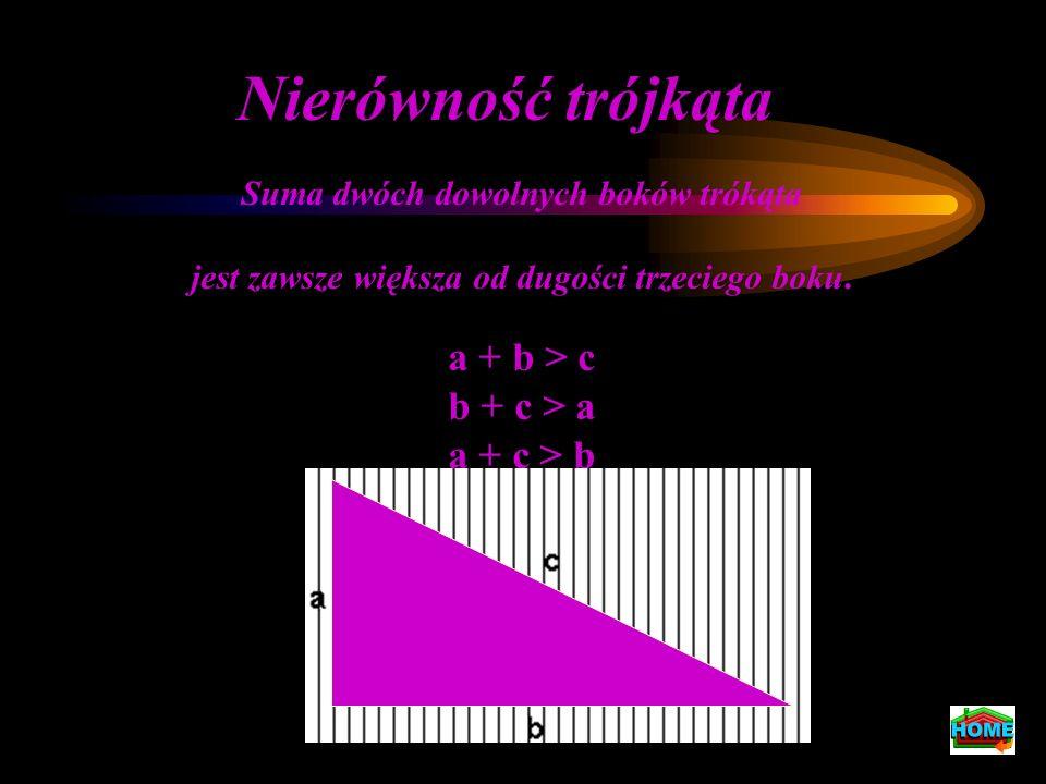 Nierówność trójkąta a + b > c b + c > a a + c > b