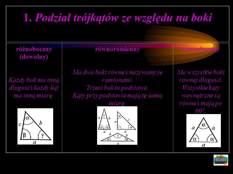 1. Podział trójkątów ze względu na boki różnoboczny (dowolny)