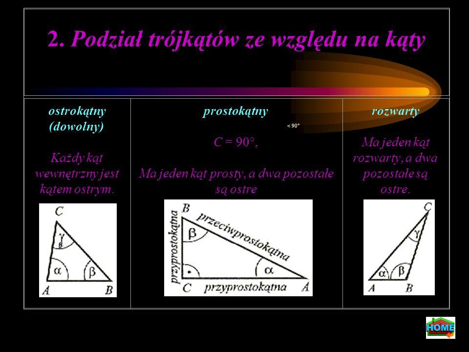 2. Podział trójkątów ze względu na kąty