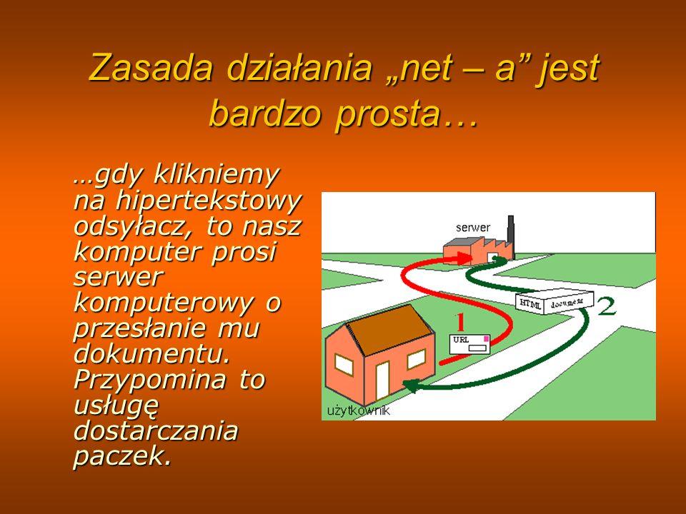 """Zasada działania """"net – a jest bardzo prosta…"""