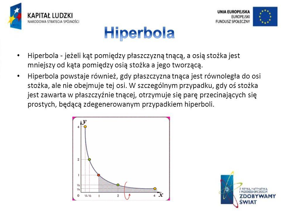 Hiperbola Hiperbola - jeżeli kąt pomiędzy płaszczyzną tnącą, a osią stożka jest mniejszy od kąta pomiędzy osią stożka a jego tworzącą.